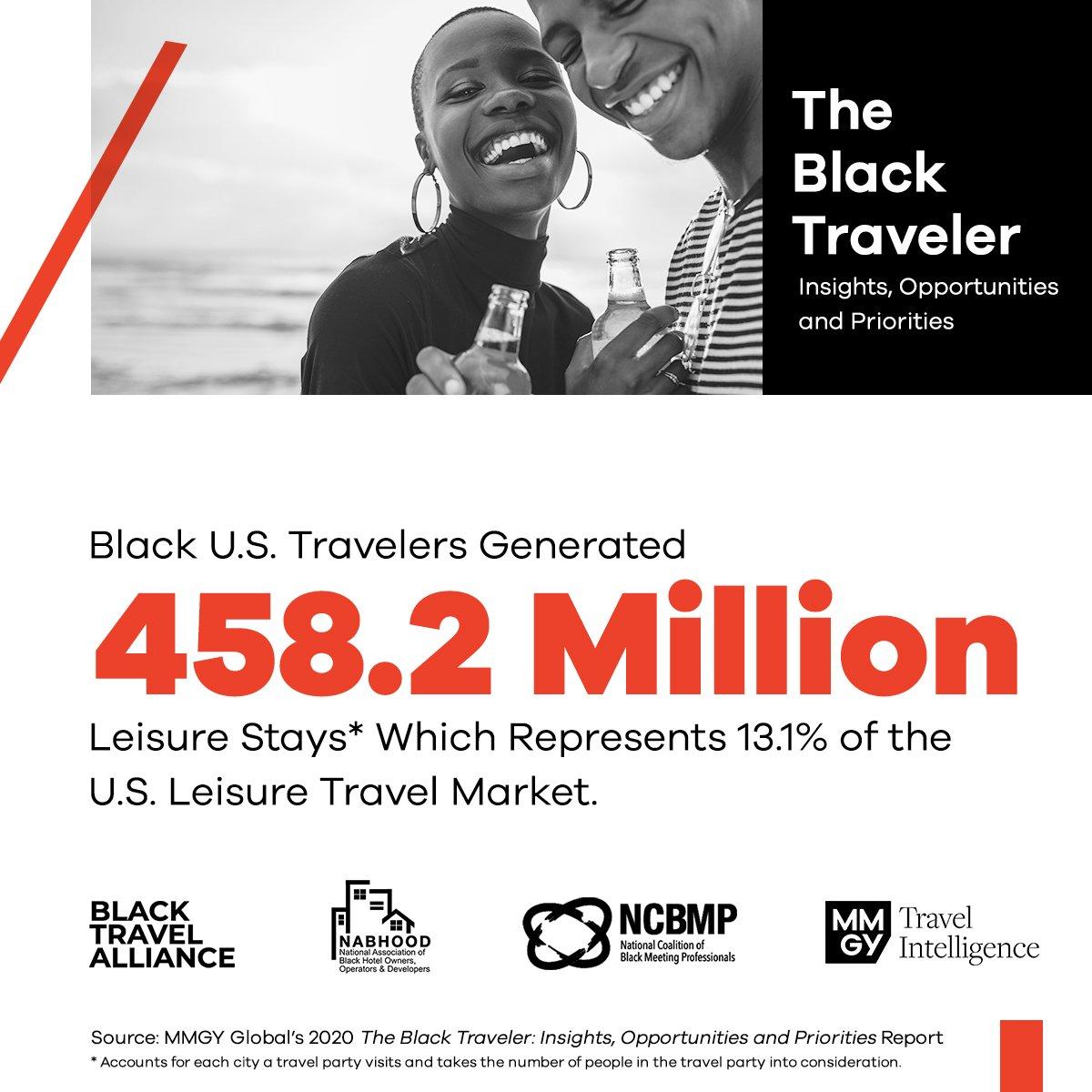 The Black Traveler - $458.2M